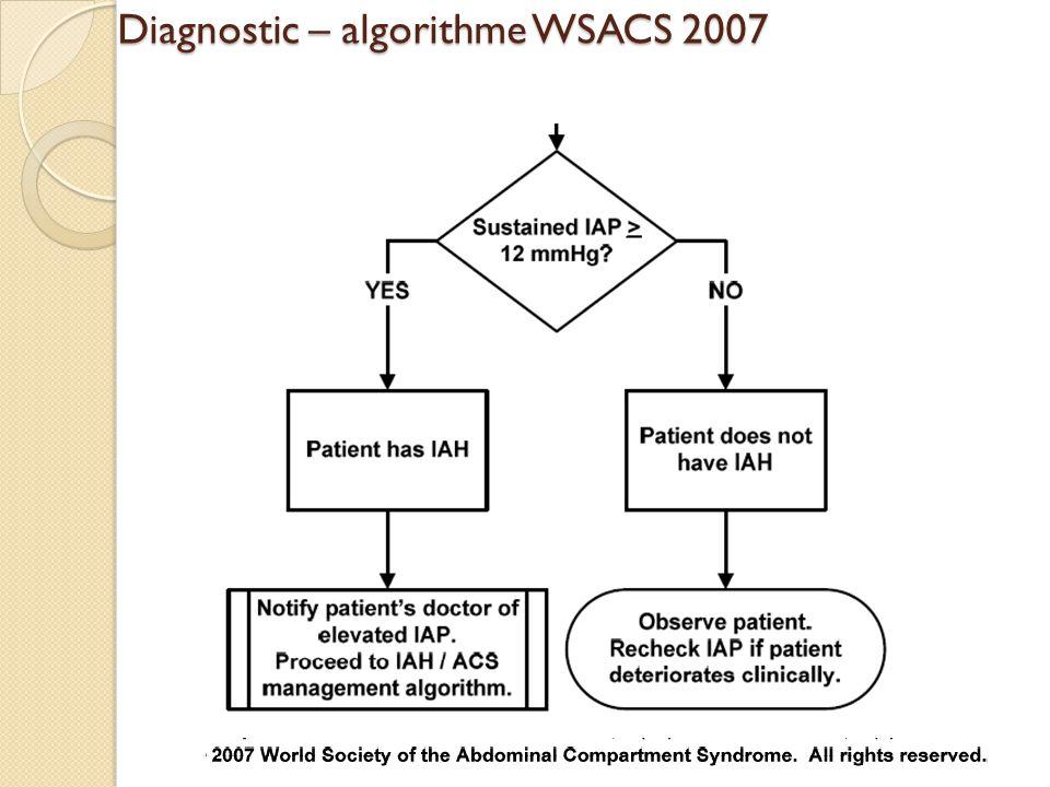 Diagnostic – algorithme WSACS 2007
