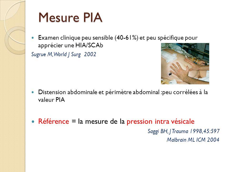 Mesure PIA Référence = la mesure de la pression intra vésicale