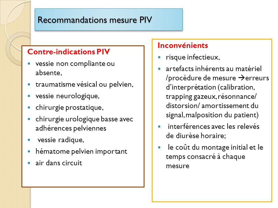 Recommandations mesure PIV