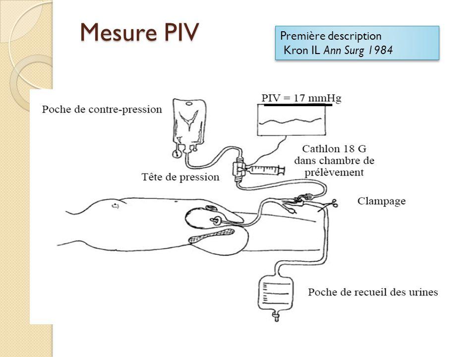 Mesure PIV Première description Kron IL Ann Surg 1984