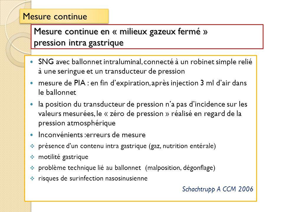Mesure continue en « milieux gazeux fermé » pression intra gastrique