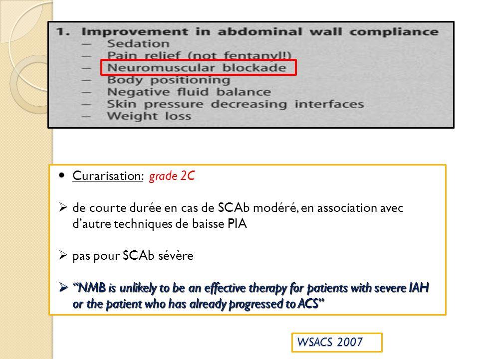 Curarisation: grade 2C de courte durée en cas de SCAb modéré, en association avec d'autre techniques de baisse PIA.