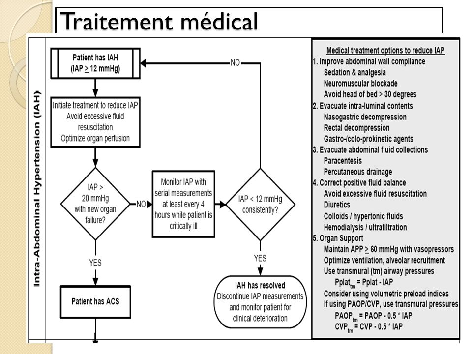 Traitement médical
