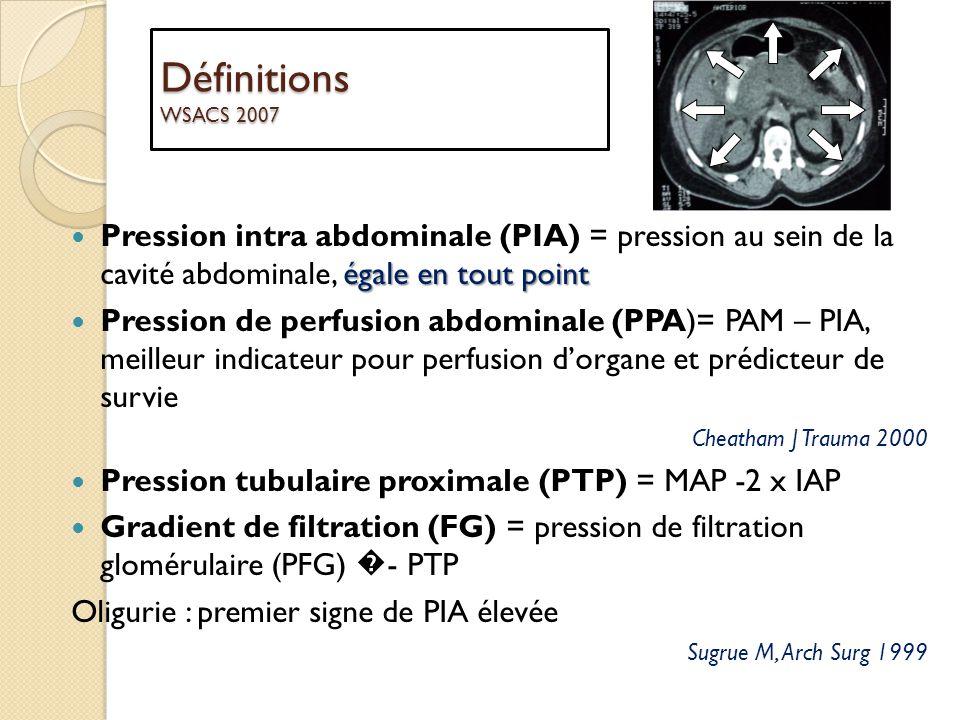 Définitions WSACS 2007 Pression intra abdominale (PIA) = pression au sein de la cavité abdominale, égale en tout point.