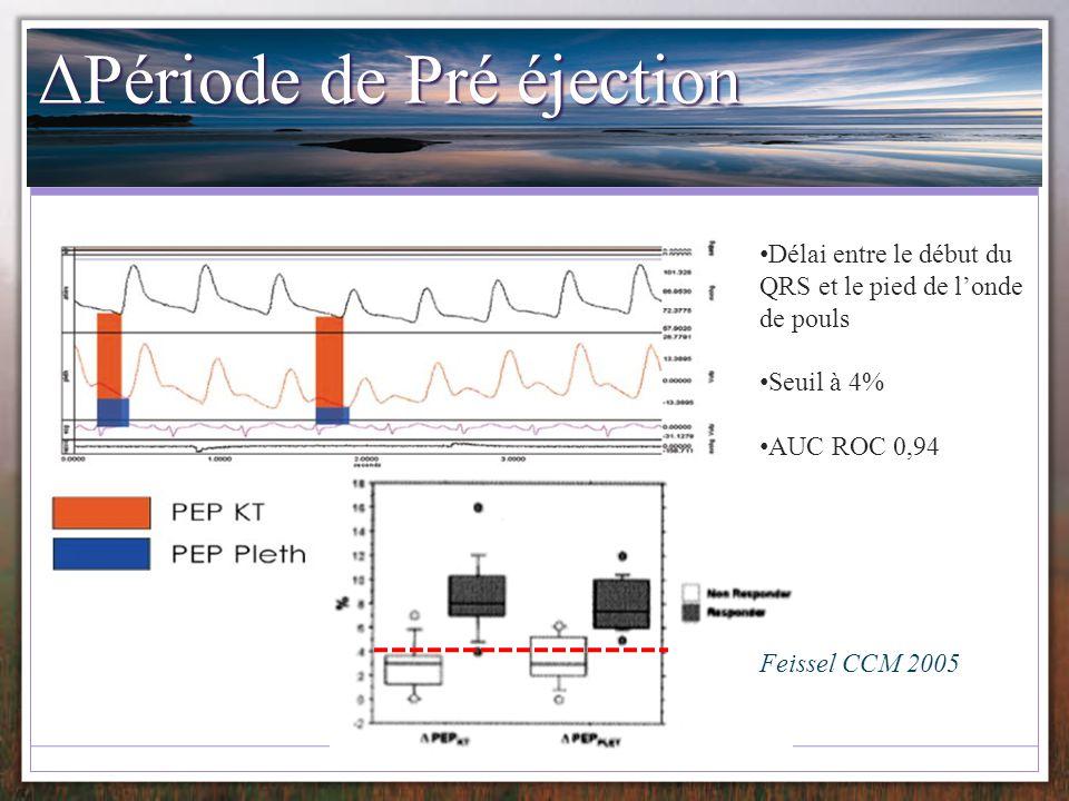 ΔPériode de Pré éjection