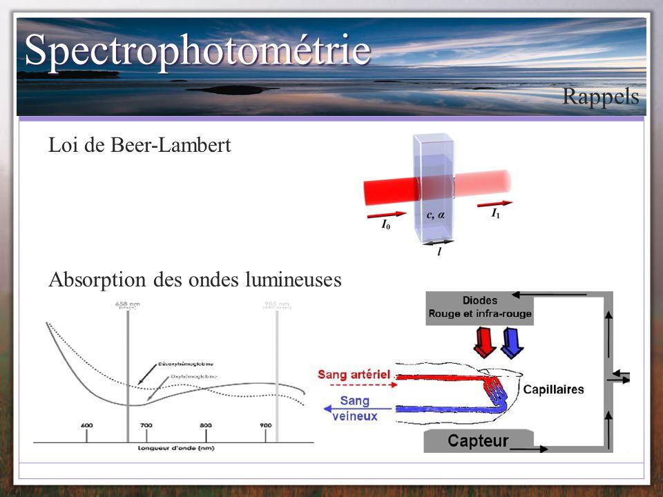 Spectrophotométrie Rappels Loi de Beer-Lambert