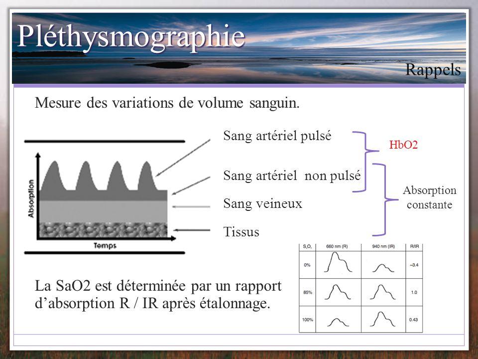 Pléthysmographie Rappels Mesure des variations de volume sanguin.