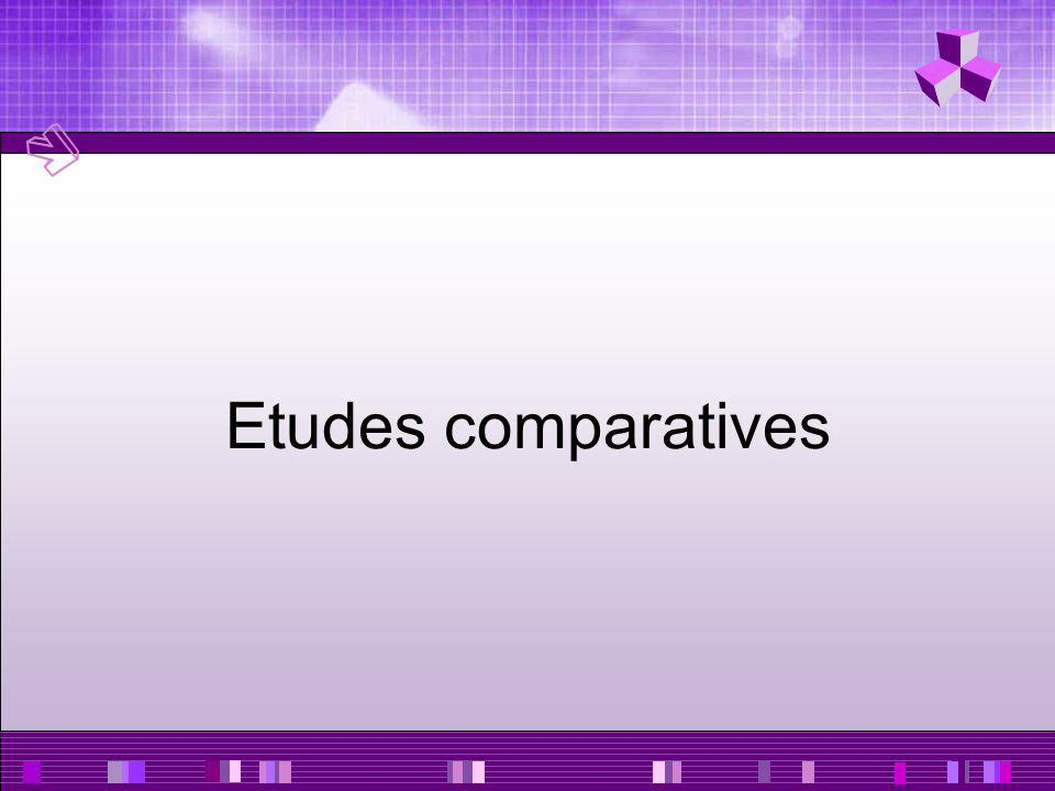 Etudes comparatives