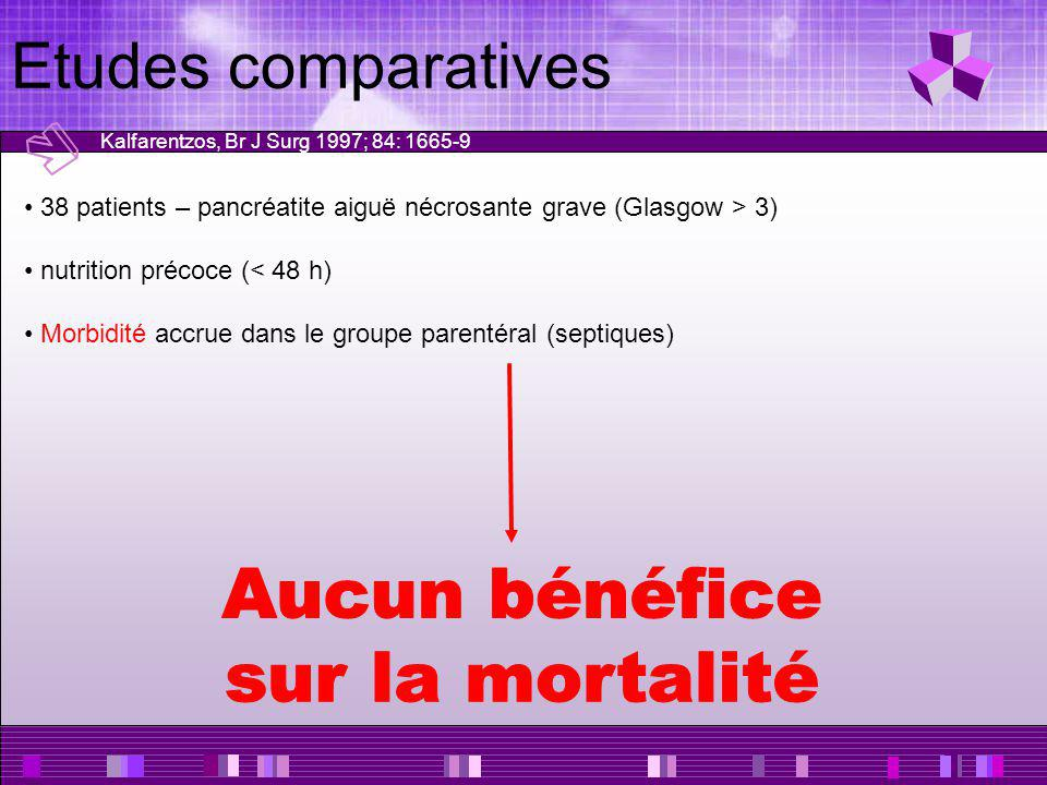 Etudes comparatives Aucun bénéfice sur la mortalité