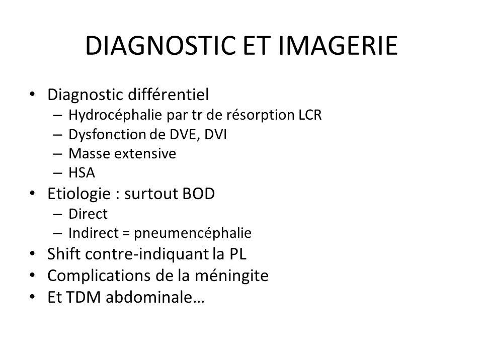 DIAGNOSTIC ET IMAGERIE