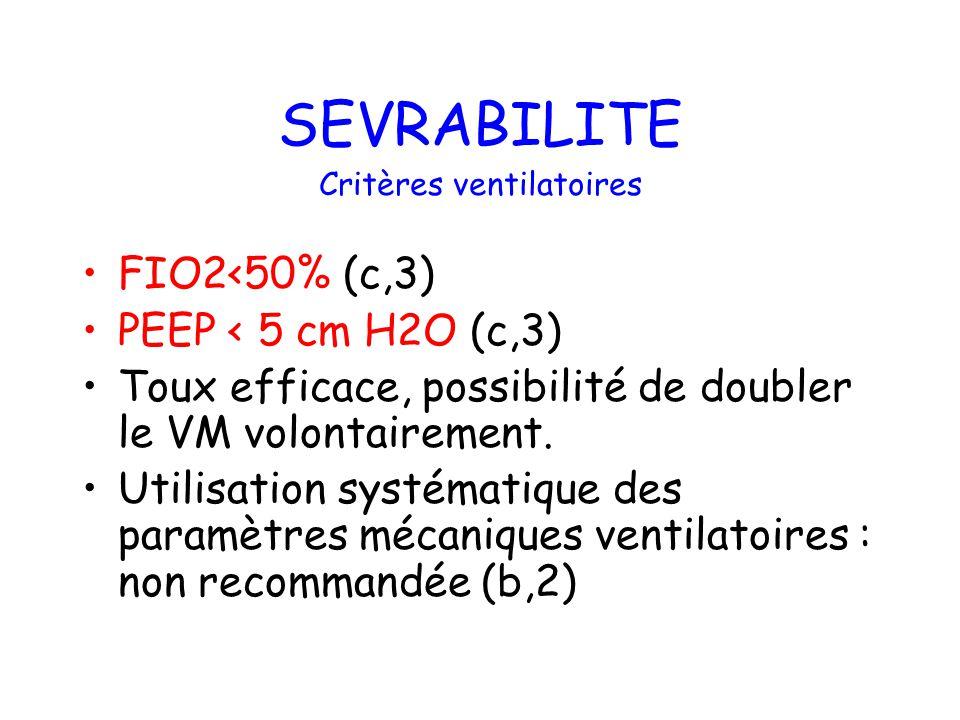 SEVRABILITE FIO2<50% (c,3) PEEP < 5 cm H2O (c,3)