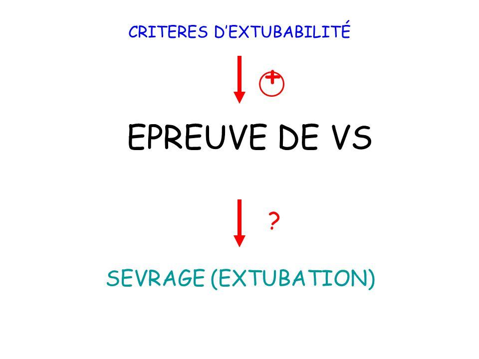 CRITERES D'EXTUBABILITÉ