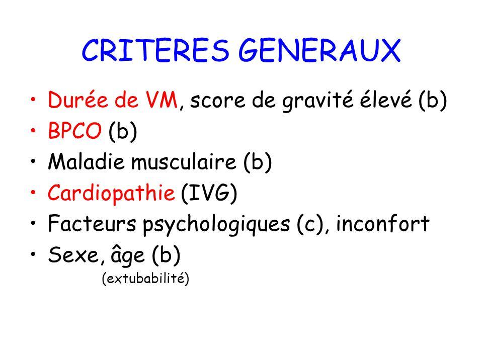 CRITERES GENERAUX Durée de VM, score de gravité élevé (b) BPCO (b)