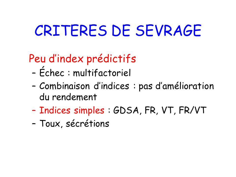 CRITERES DE SEVRAGE Peu d'index prédictifs Échec : multifactoriel