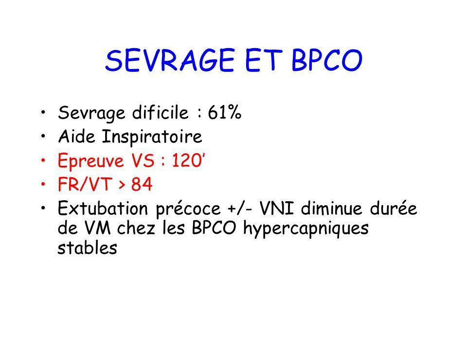 SEVRAGE ET BPCO Sevrage dificile : 61% Aide Inspiratoire
