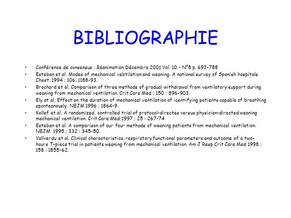 BIBLIOGRAPHIE Conférence de consensus : Réanimation Décembre 2001 Vol. 10 - N°8 p. 693-788.