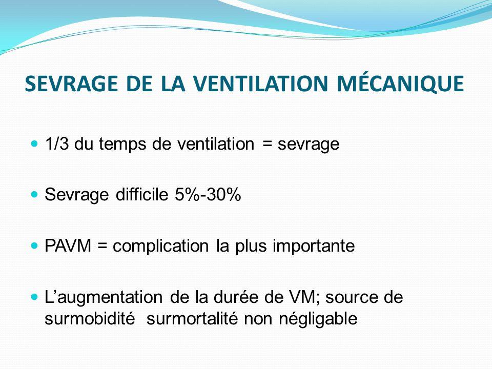sevrage de la ventilation mécanique