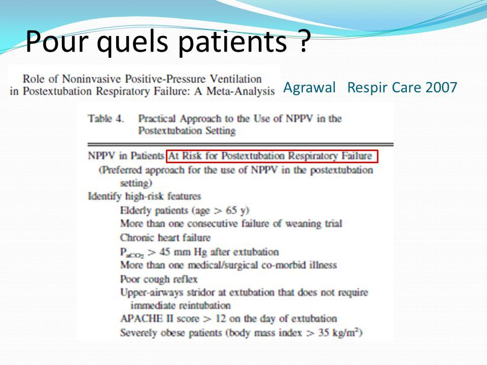 Pour quels patients Agrawal Respir Care 2007