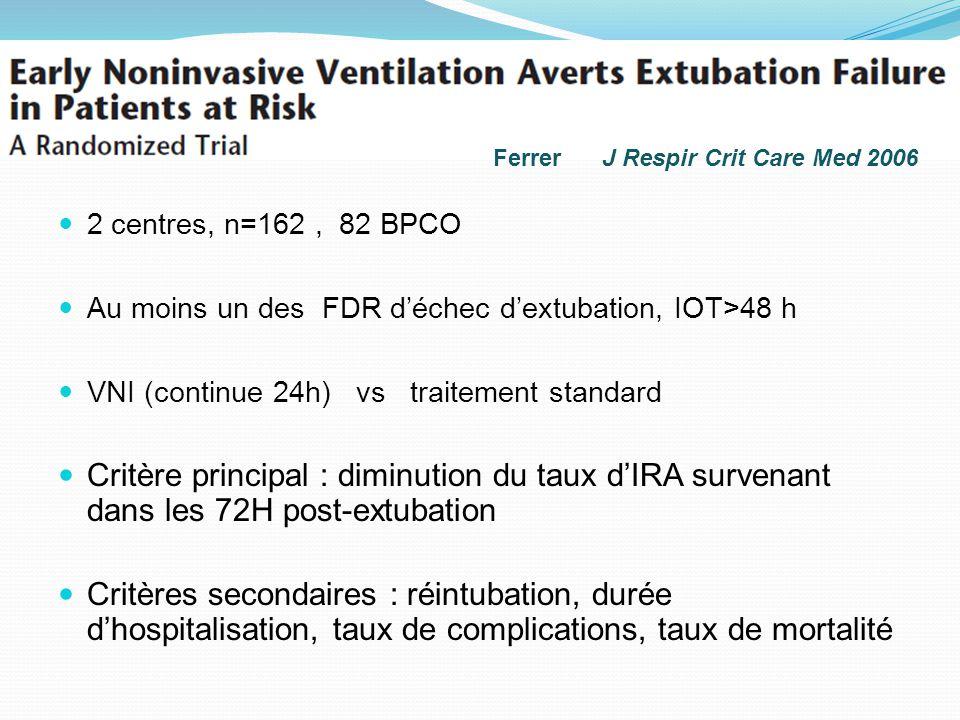 Ferrer J Respir Crit Care Med 2006