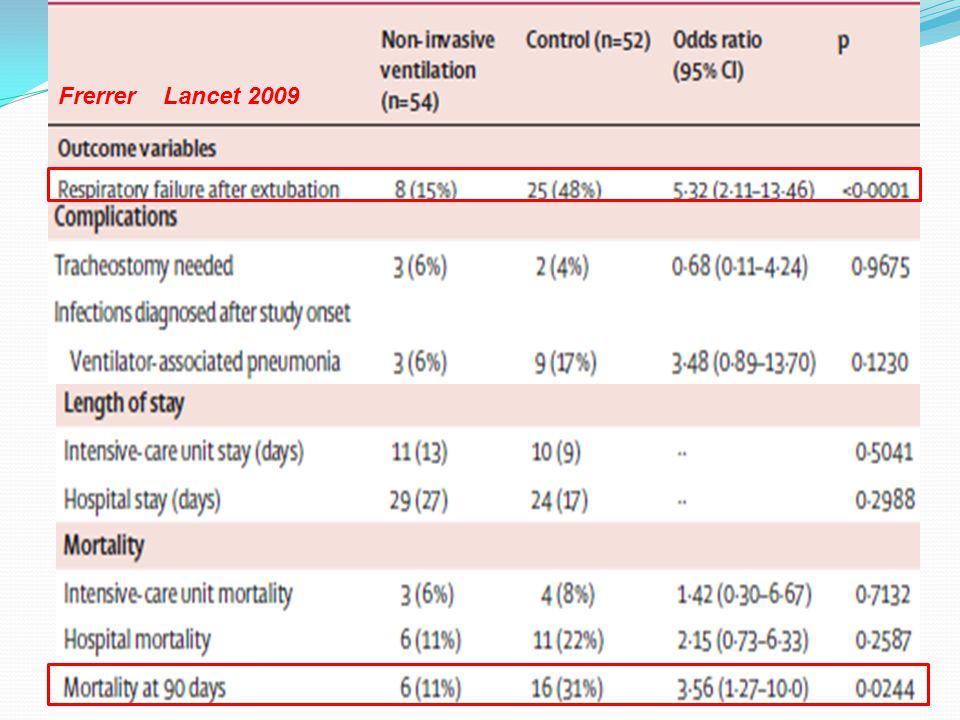 Frerrer Lancet 2009