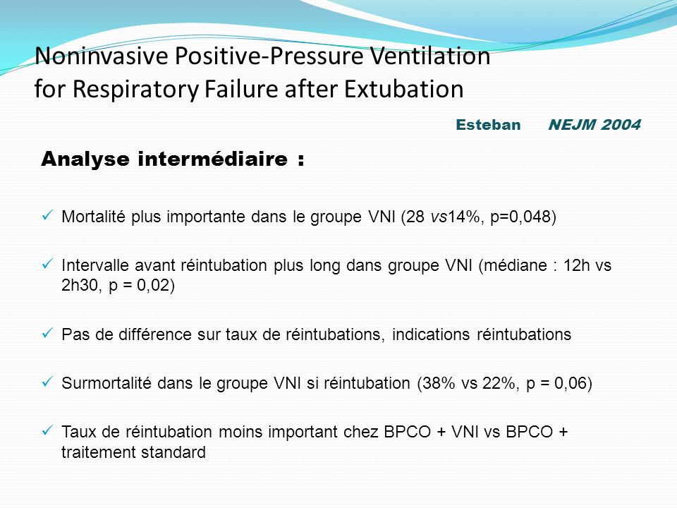 Noninvasive Positive-Pressure Ventilation for Respiratory Failure after Extubation Esteban NEJM 2004