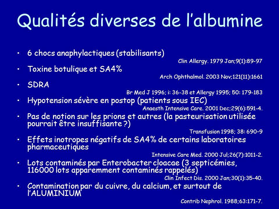 Qualités diverses de l'albumine