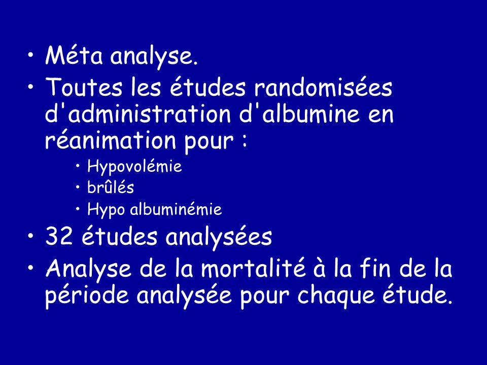 Méta analyse. Toutes les études randomisées d administration d albumine en réanimation pour : Hypovolémie.