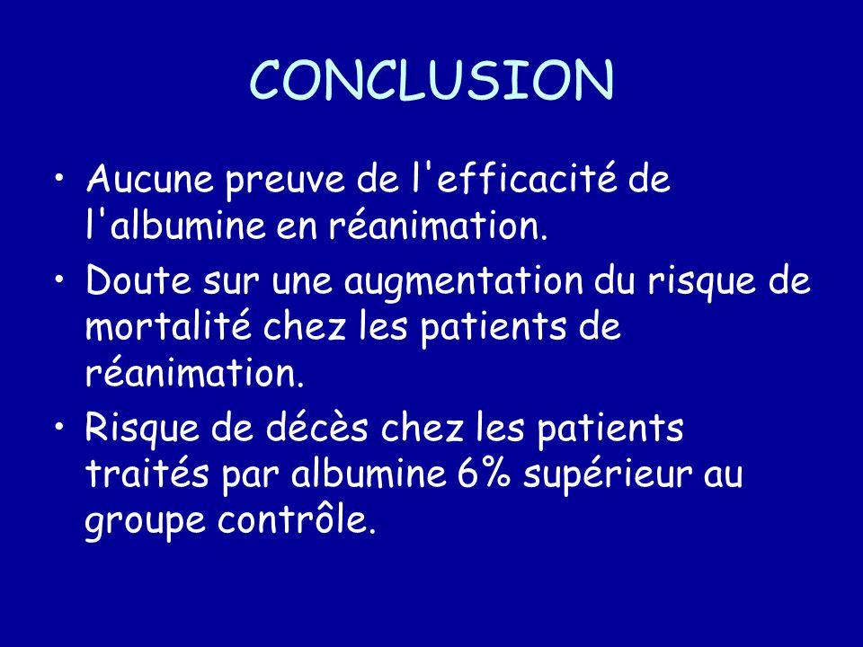 CONCLUSION Aucune preuve de l efficacité de l albumine en réanimation.