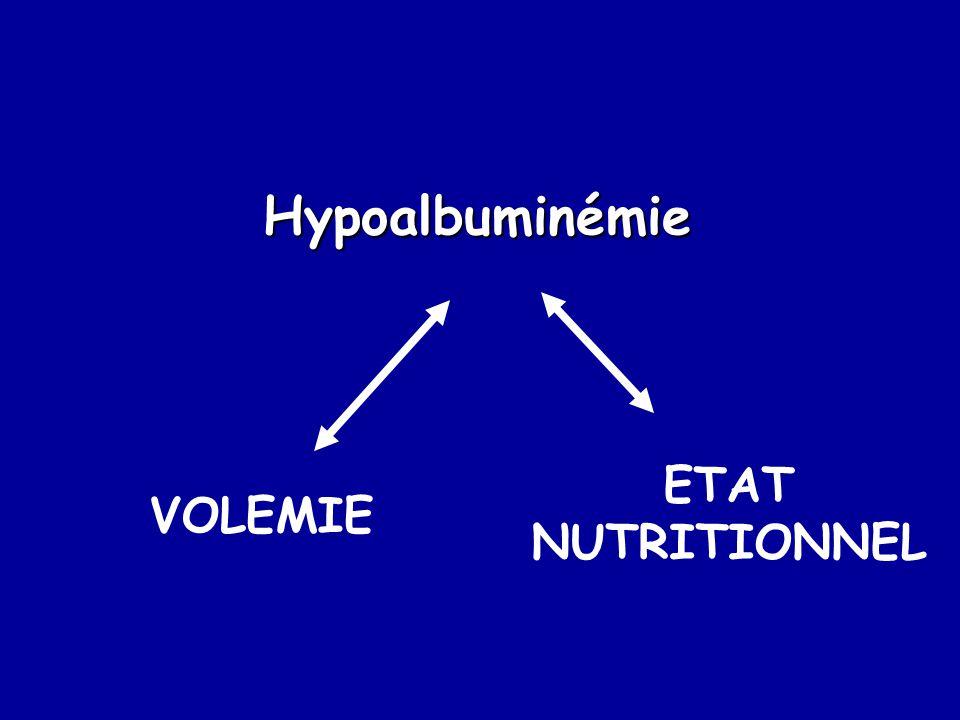 Hypoalbuminémie ETAT NUTRITIONNEL VOLEMIE