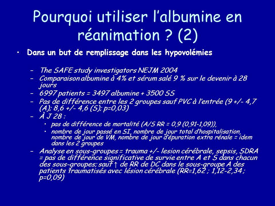 Pourquoi utiliser l'albumine en réanimation (2)