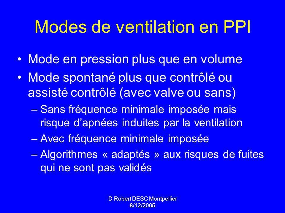 Modes de ventilation en PPI