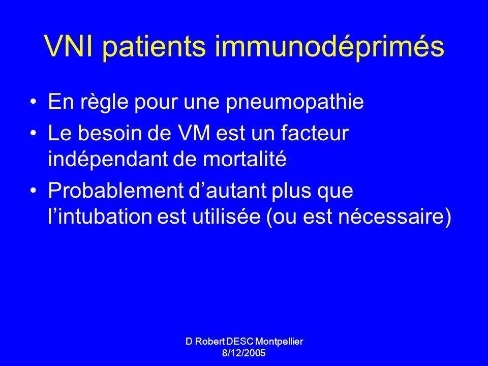 VNI patients immunodéprimés
