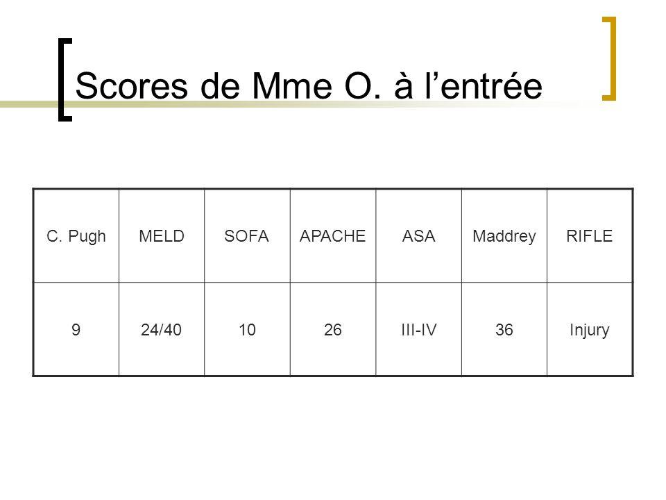 Scores de Mme O. à l'entrée