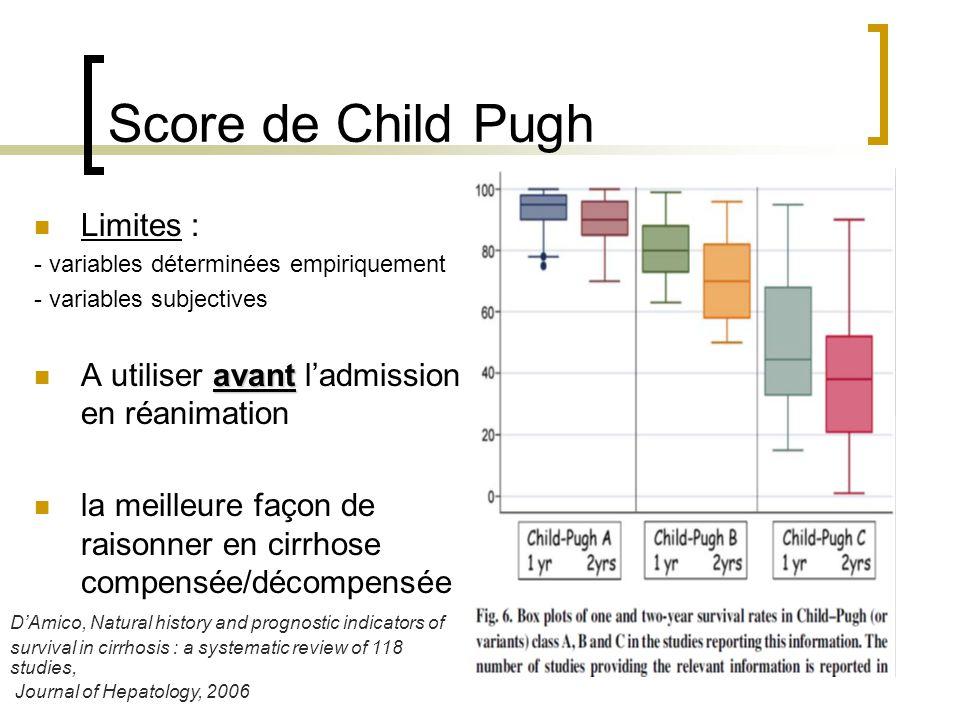 Score de Child Pugh Limites :