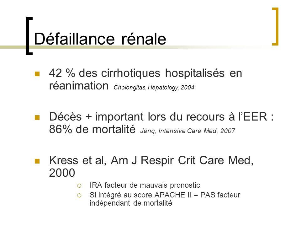 Défaillance rénale 42 % des cirrhotiques hospitalisés en réanimation Cholongitas, Hepatology, 2004.