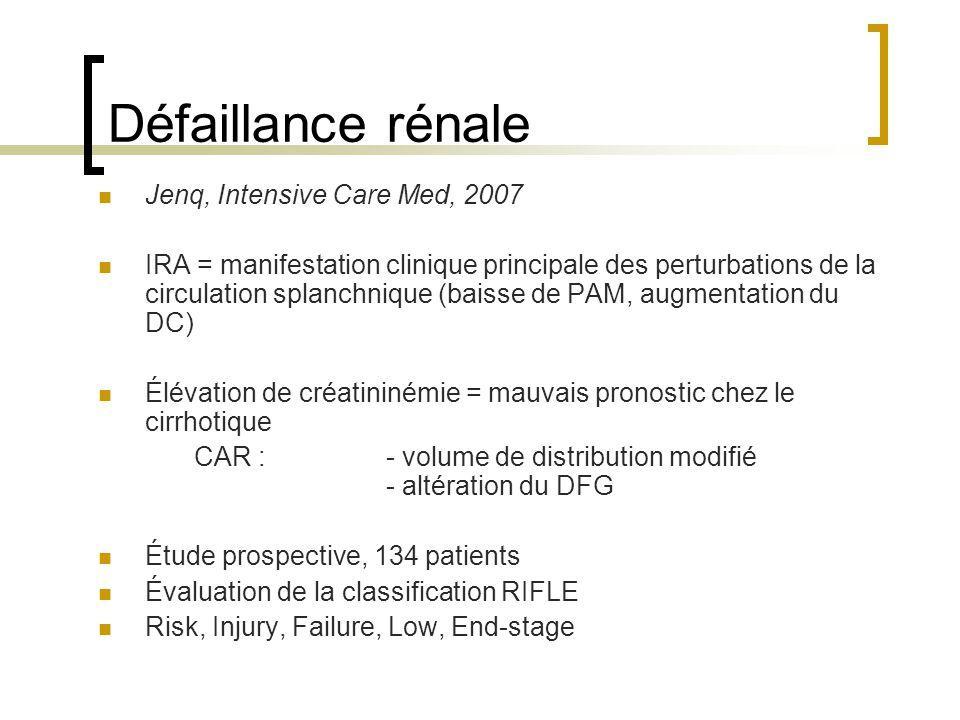 Défaillance rénale Jenq, Intensive Care Med, 2007