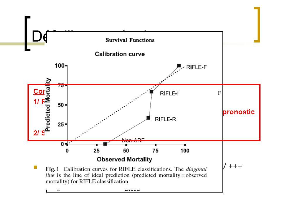 Défaillance rénale Conclusions : 1/ RIFLE = Outil simple d'évaluation. Très bon marqueur indépendant de mauvais pronostic.
