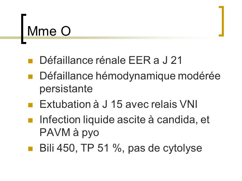 Mme O Défaillance rénale EER a J 21
