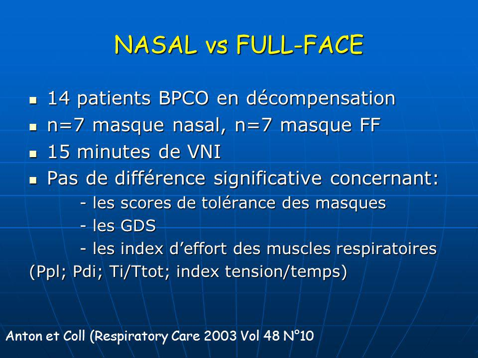 NASAL vs FULL-FACE 14 patients BPCO en décompensation