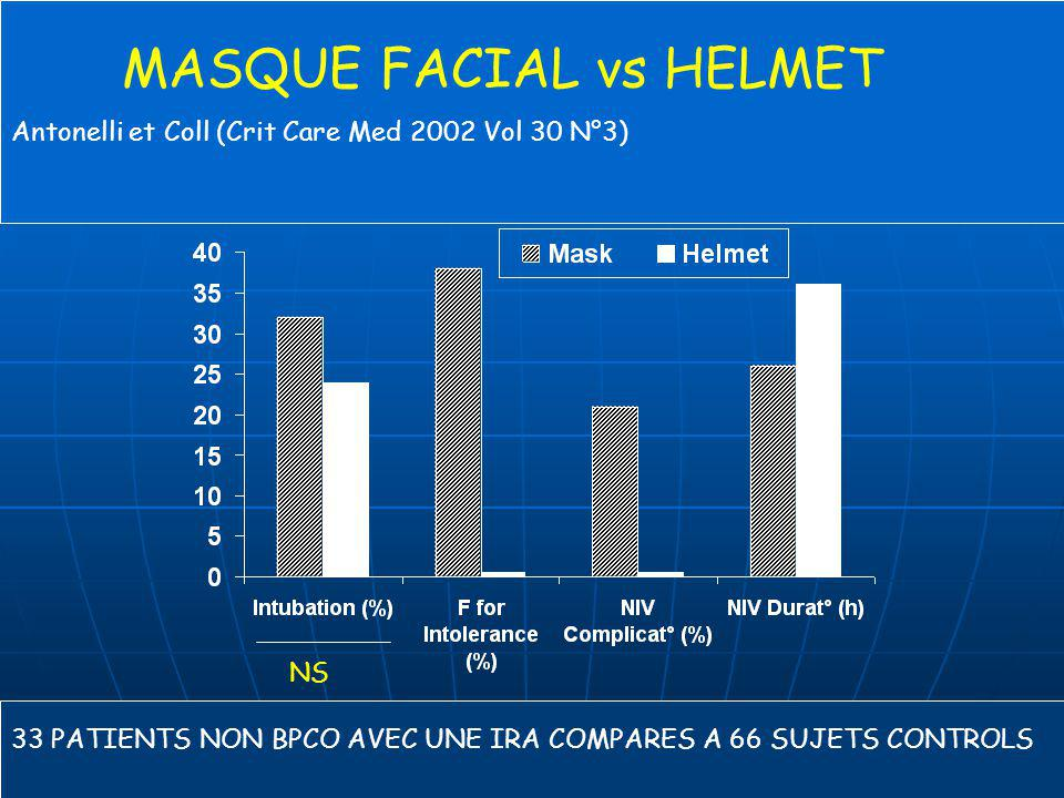 MASQUE FACIAL vs HELMET
