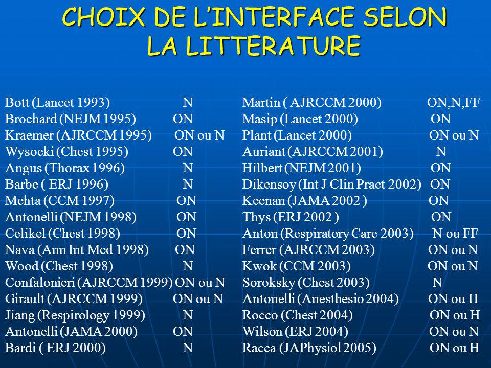 CHOIX DE L'INTERFACE SELON LA LITTERATURE