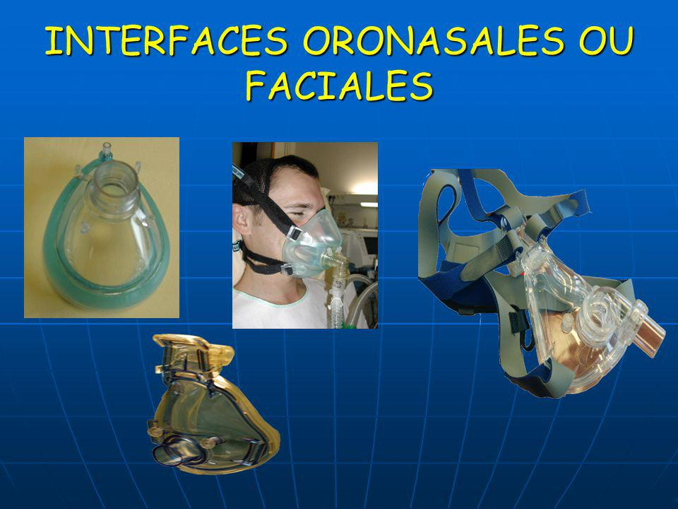 INTERFACES ORONASALES OU FACIALES
