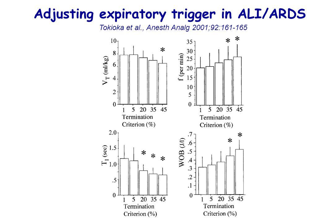 Adjusting expiratory trigger in ALI/ARDS
