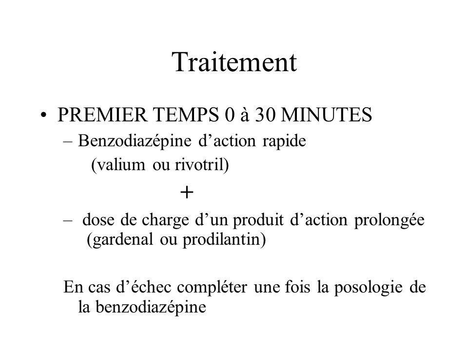 Traitement PREMIER TEMPS 0 à 30 MINUTES Benzodiazépine d'action rapide