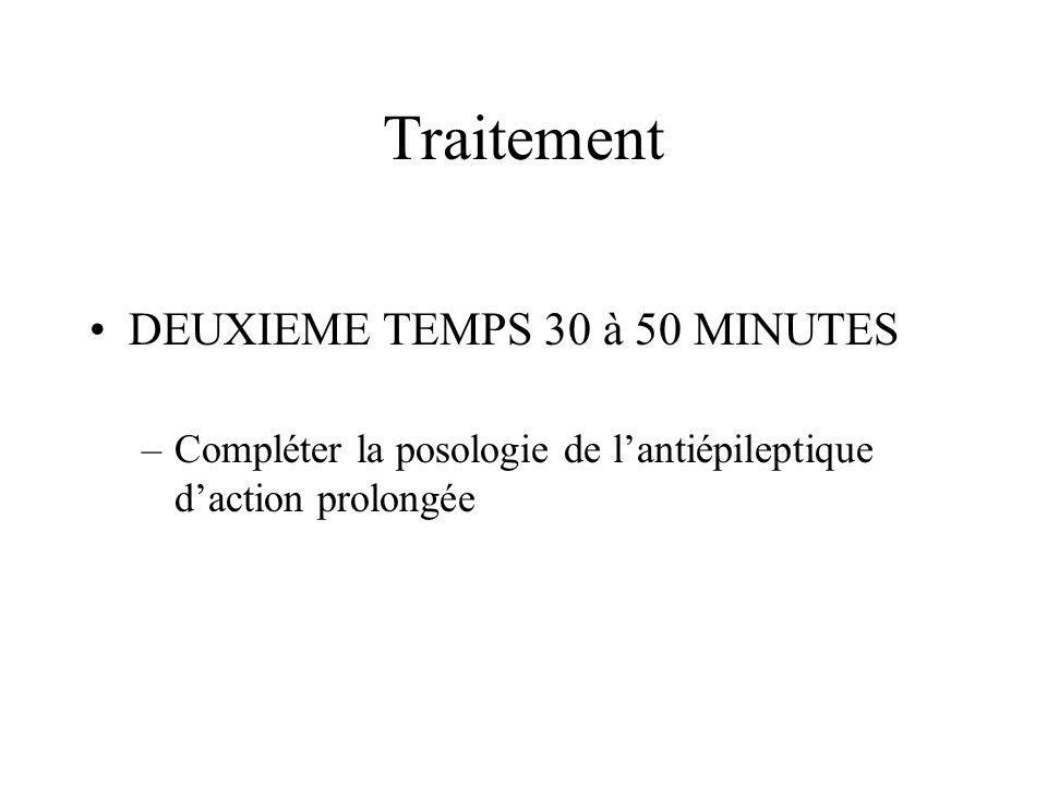 Traitement DEUXIEME TEMPS 30 à 50 MINUTES