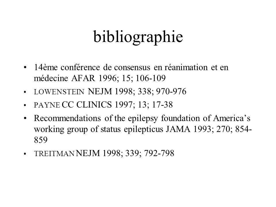 bibliographie 14ème conférence de consensus en réanimation et en médecine AFAR 1996; 15; 106-109. LOWENSTEIN NEJM 1998; 338; 970-976.