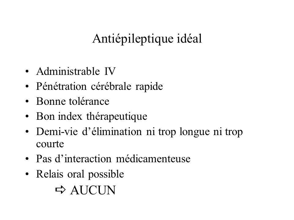 Antiépileptique idéal