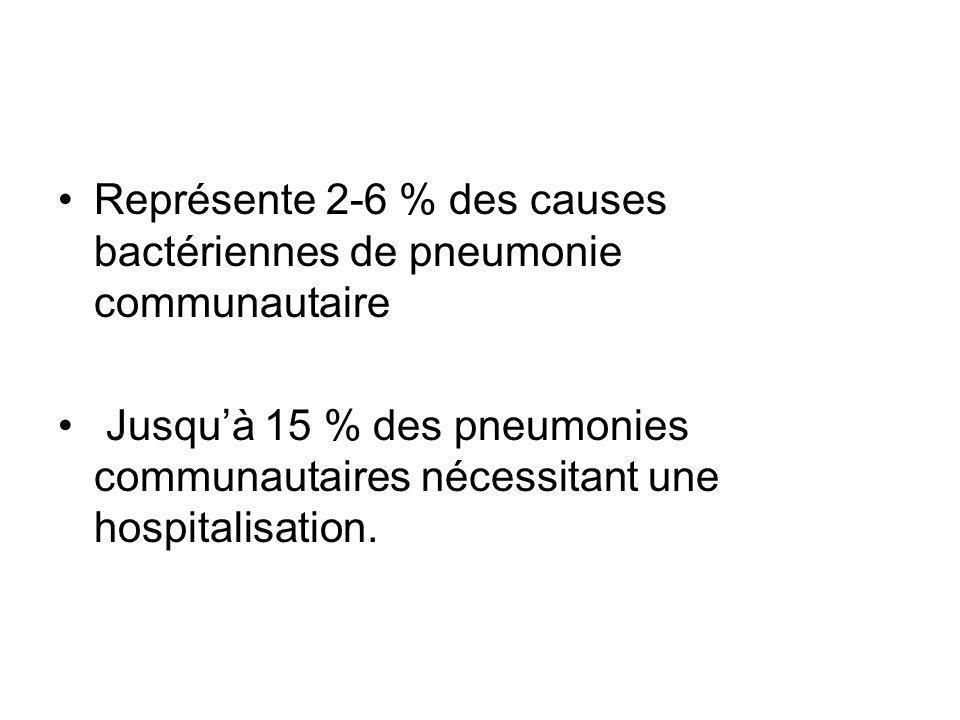 Représente 2-6 % des causes bactériennes de pneumonie communautaire