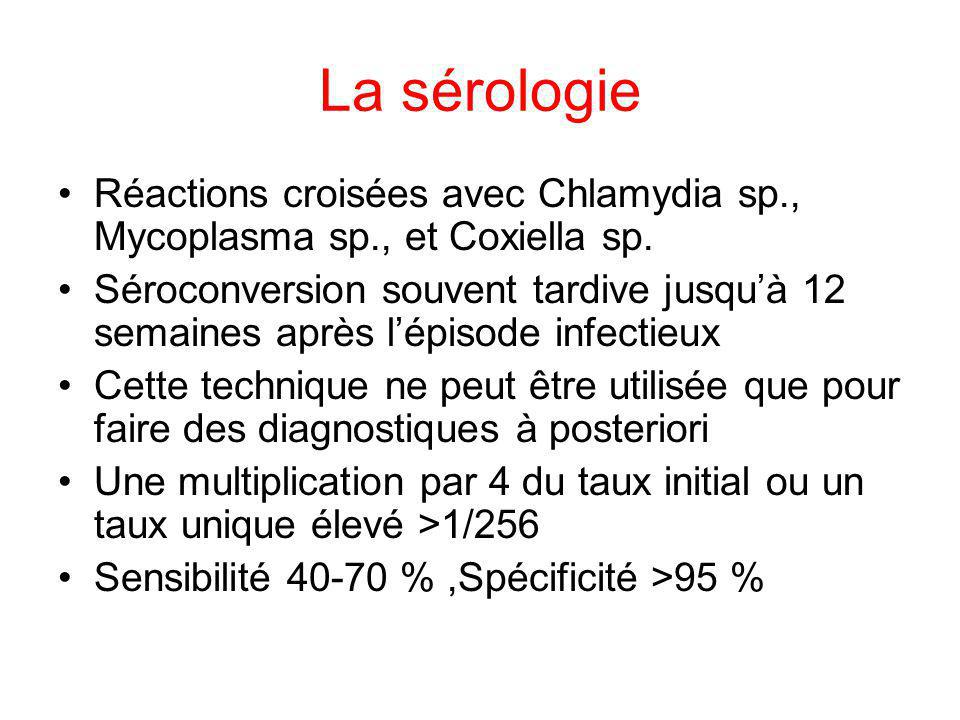 La sérologie Réactions croisées avec Chlamydia sp., Mycoplasma sp., et Coxiella sp.