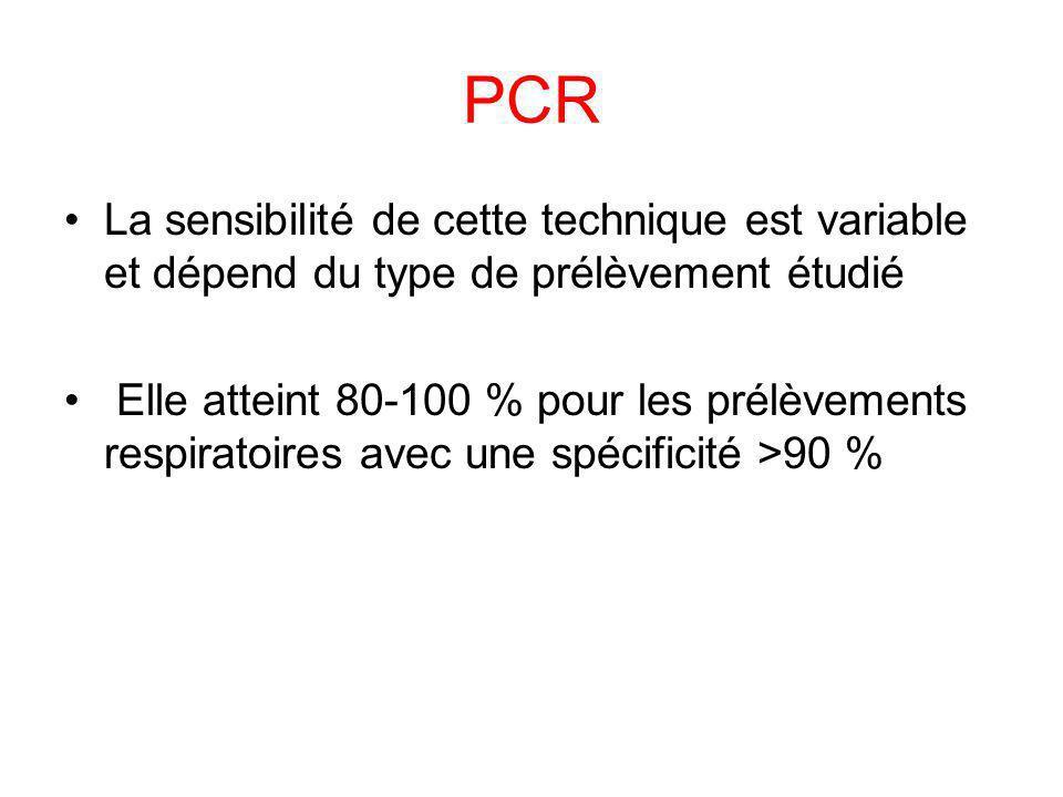 PCR La sensibilité de cette technique est variable et dépend du type de prélèvement étudié.